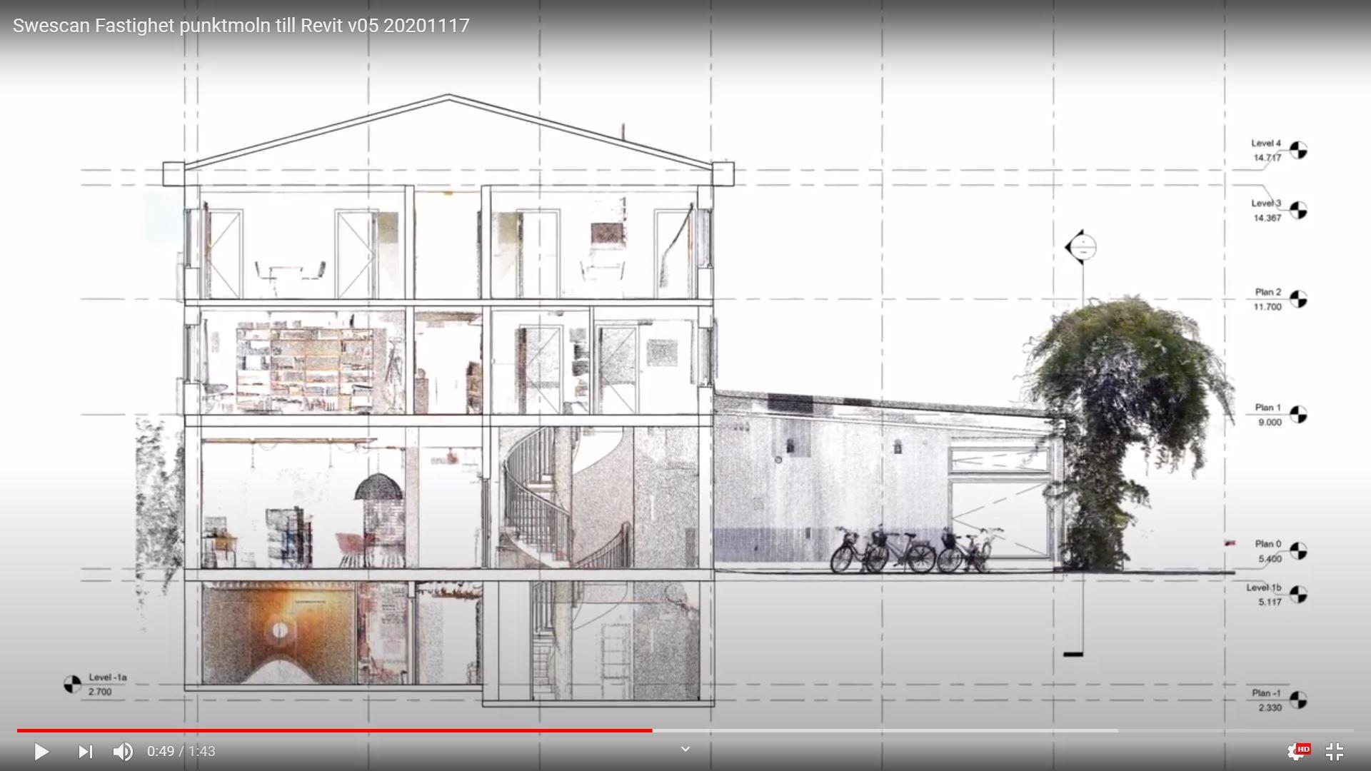 Swescan kombinerar drönarmätning och laserscanning på ett unikt sätt för fastigheter